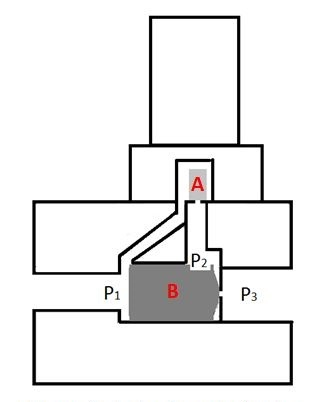 Diagram of indirect control valve