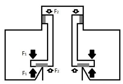 Diagram of Pressure compensated valve