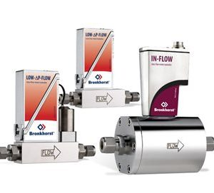 LOW-ΔP-FLOW MASS FLOW METERS / CONTROLLERS