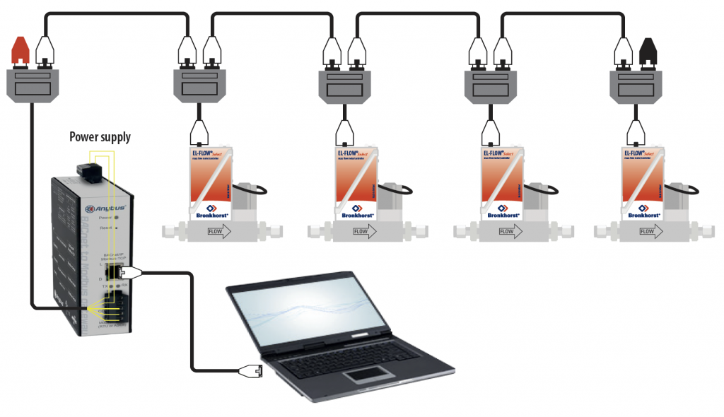 ModBus Systems Example