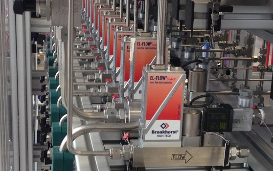 Why use In-line Filters for Flow Instruments?